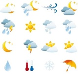weather,icon