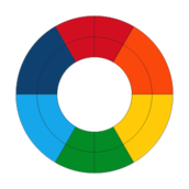 color,colour,wheel,farbkreis,goethe,abstract,ring,science of color,new,fresh,light